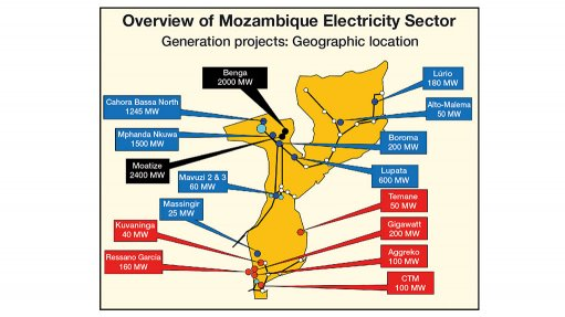 Moz power sector in rapid expansion phase