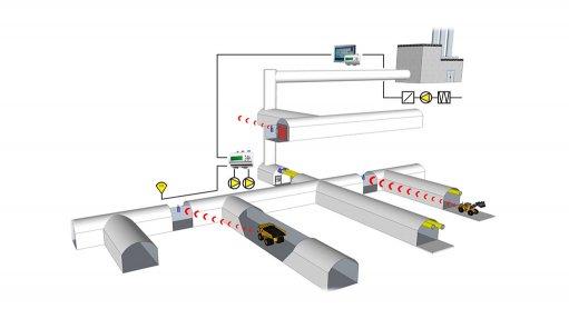 Ventilation control system enhances  mine planning