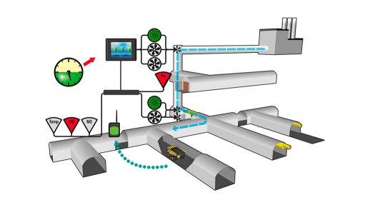 Swedish ventilation software company eyes local market