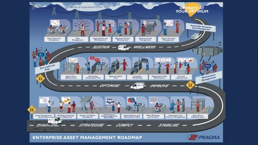 Asset management assessment helps improve efficiency of maintenance