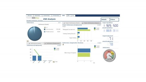 Software solution enhances compliance, reduces costs