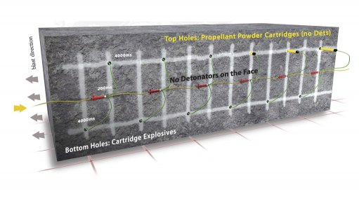 Propellant-based rock breaking system mooted as alternative to traditional explosives