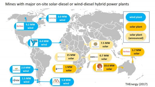 Implementation of hybrid renewable-diesel microgrids set to increase