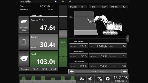Motion Metrics sells six payload monitoring systems to local mine