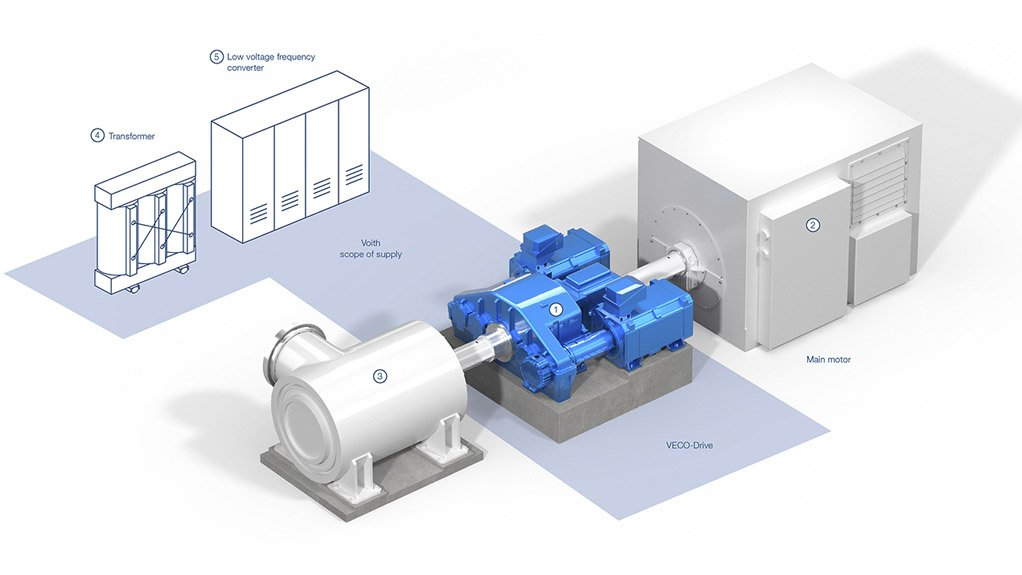 DRIVING FORCE The VECO-Drive increases input speed and generates a high output speed for compressors or pumps