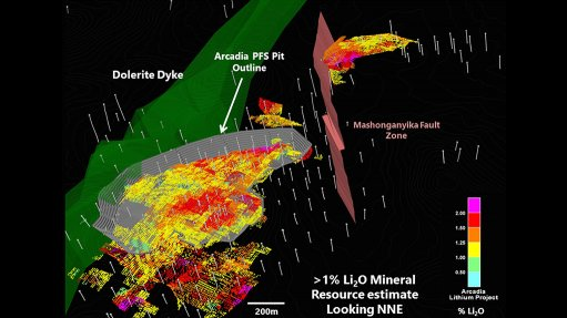 Zim project produces first known battery grade lithium carbonate in Southern Africa