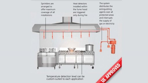Fire suppression  technology improves  industrial kitchen safety