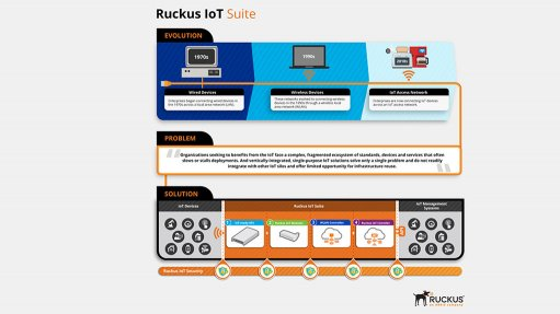 New IoT suite launched