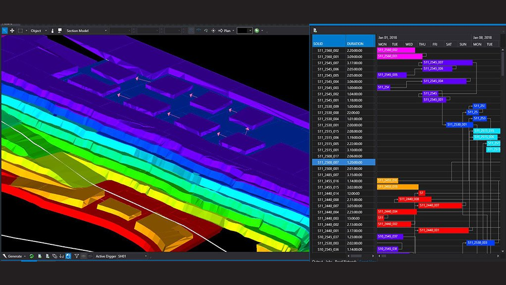 SCHEDULING SOLUTION  Maptek's Evolution 5 delivers an updated interface for scheduling with attributed solids