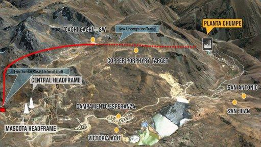 Yauricocha mine, Peru