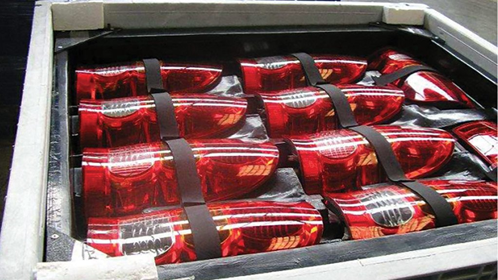 Reusable Packaging is the Game Changer in the Automotive Industry