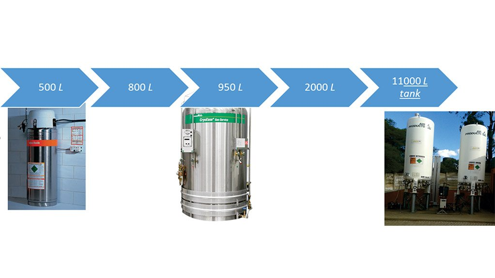 Air Products, Weldamax and Bohler geared towards complete stainless steel applications solution