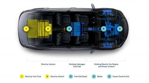 New vehicle technology uses cobalt