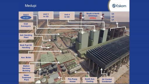 Technical defects at Medupi and Kusile resulting in serious underperformance