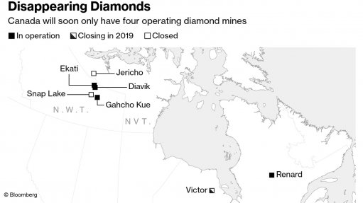 Canada's diamond miners are on their knees because size matters