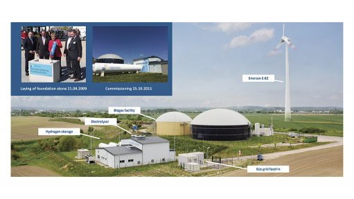 Clean-energy company ENERTRAG highlights fuel cell future