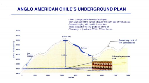 Anglo planning to go underground in Chile as glacier-protective step
