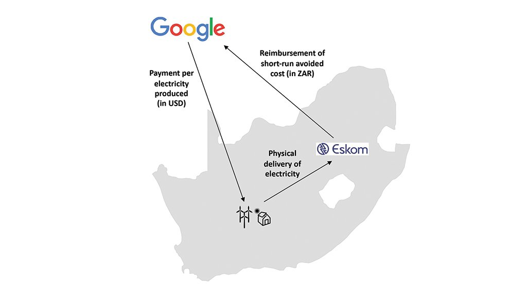 GOOGLE PPA: A simplified representation of how the power purchase agreement could work