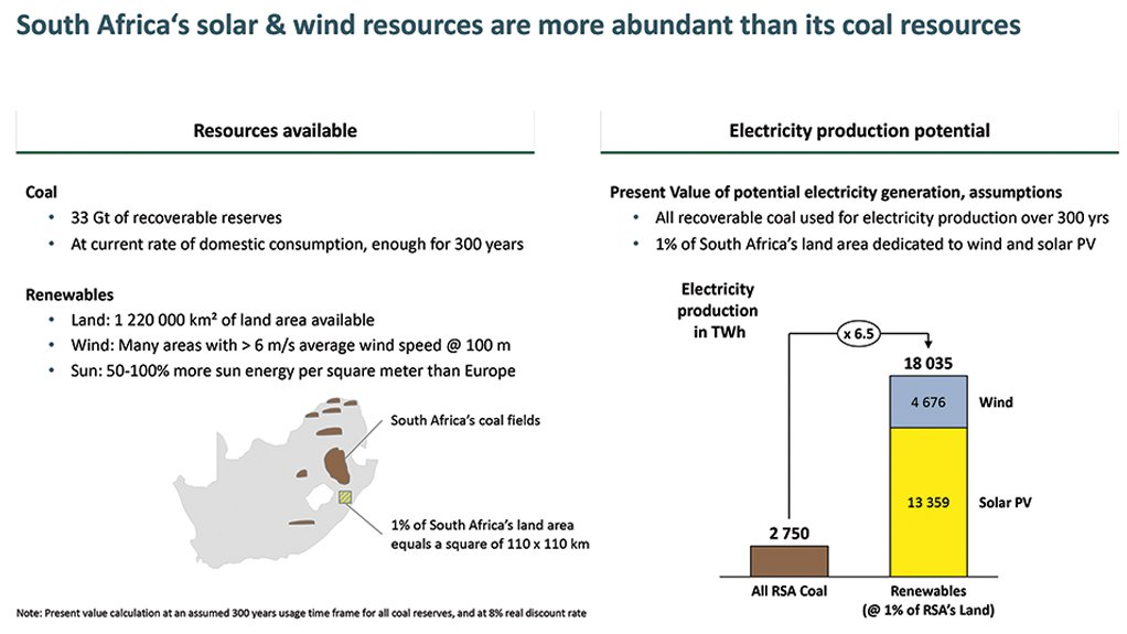 Is land a constraint to a renewables-led energy system in South Africa?