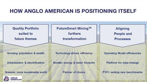 FutureSmart, P101 earn Anglo $4.7bn
