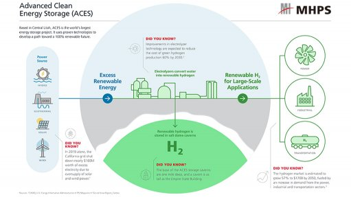 Power-station switch from coal to  hydrogen sets new global example