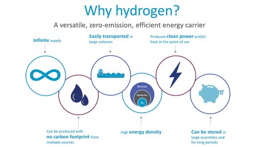 South Africa's potential to export green hydrogen boosted