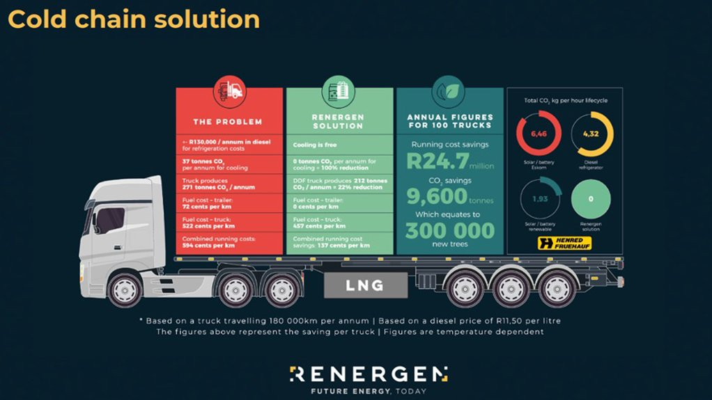Renergen announces new LNG truck solution, adds another LNG supply route