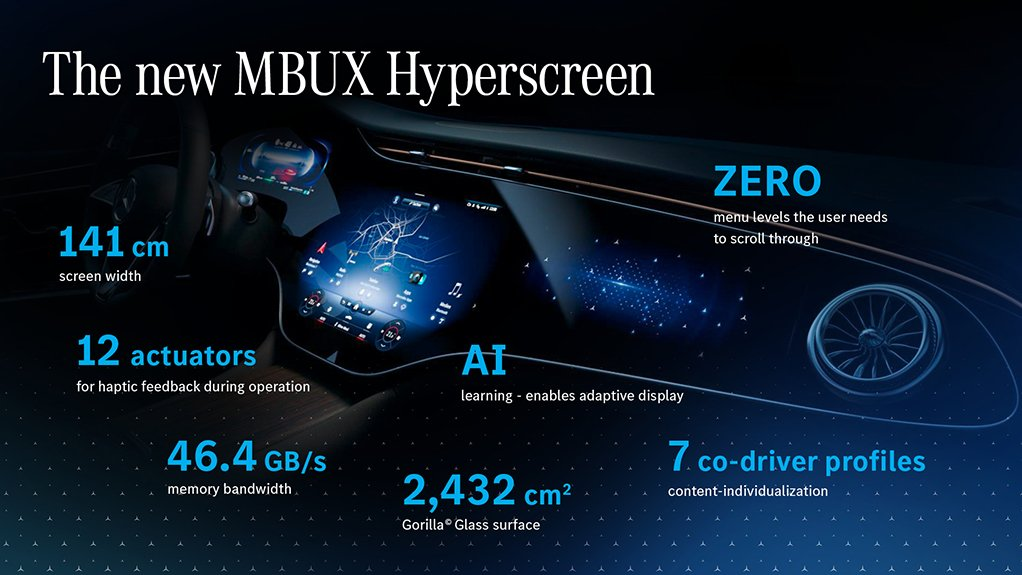 Mercedes-Benz integrates its front-of-car technology into one single AI screen