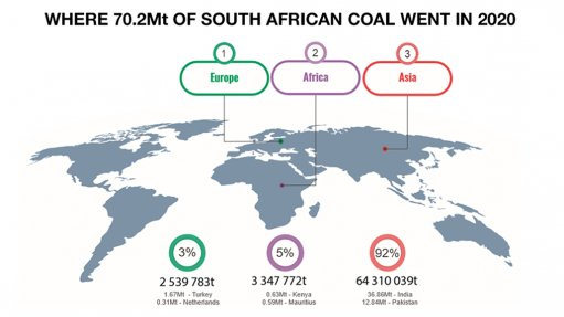 Third consecutive year of coal export decline from Richards Bay Coal Terminal