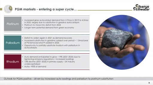 Outlook for platinum group metals positive as they enter super cycle, says Sibanye-Stillwater.