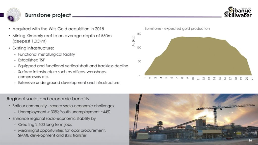 The Burnstone gold project was acquired from the previous owners for R1.