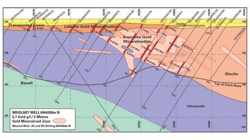 Moolart Well mine, Australia