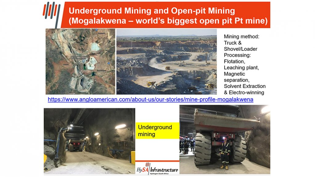 Underground mines expected to follow openpit mines in the use of hydrogen.