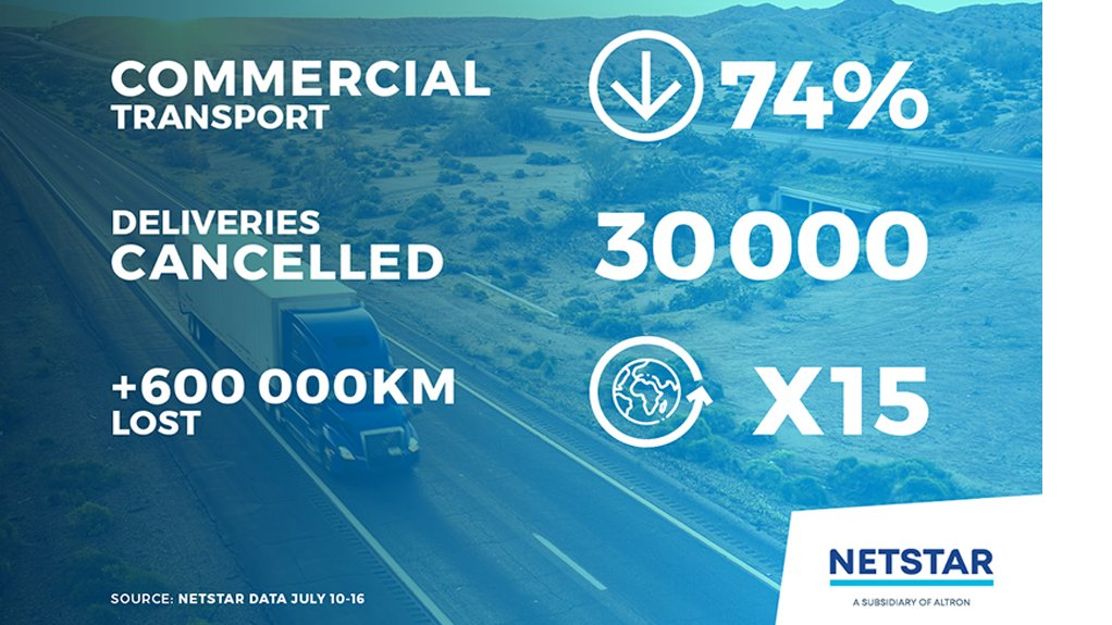 Netstart graphic about impact of July 2021 looting on SA truckers