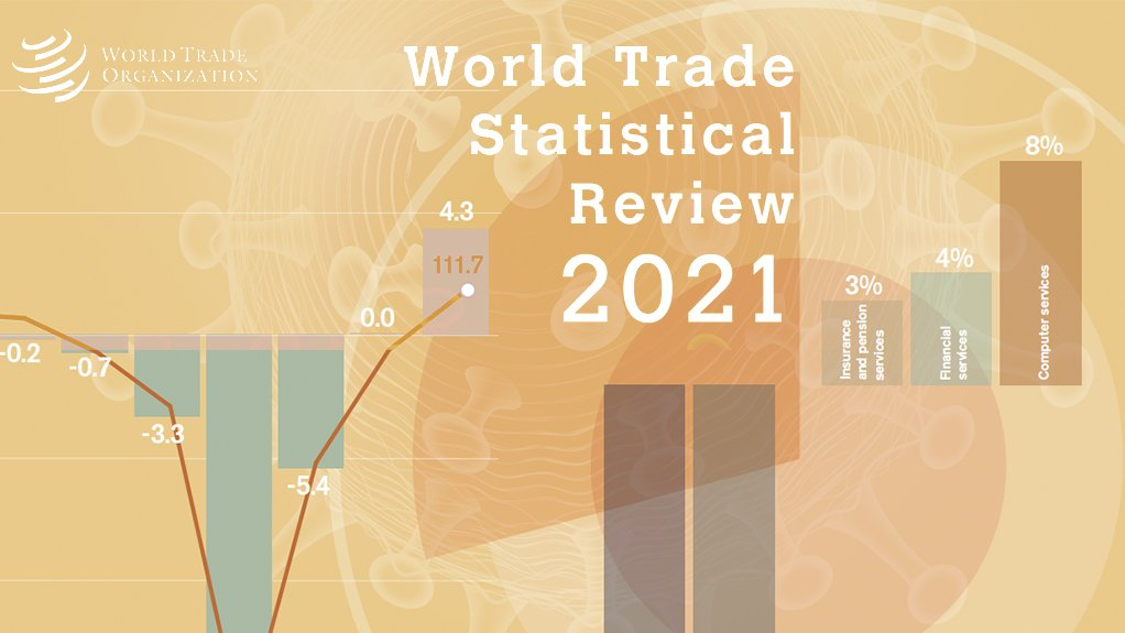 World Trade Statistical Review