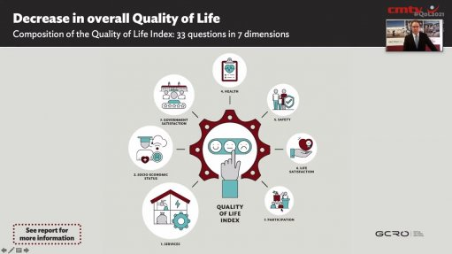 An image showing a slide from a webinar unpacking the Gauteng City-Region Observatory's Quality of Life Survey for 2020/21