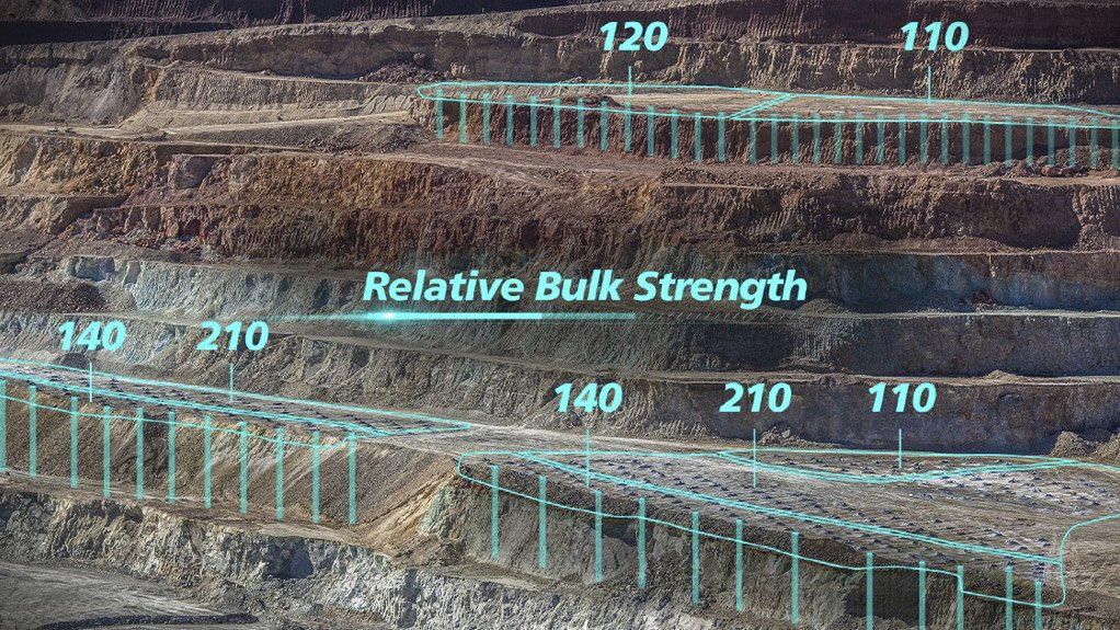 4D™ enables the seamless matching of the required energy to rock strength, to target the desired blast outcomes