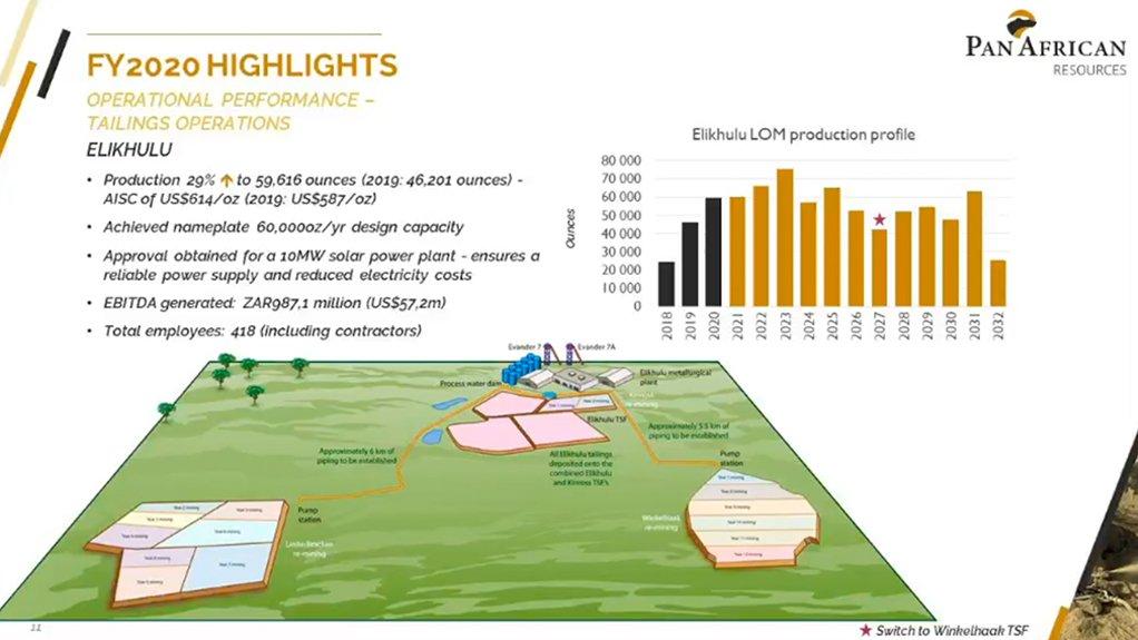 Screenshot of Pan African slide displayed during FY21 presentation.