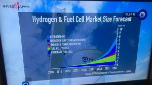 CNN-flighted advert projecting huge growth for platinum-using fuel cells